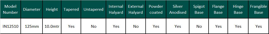10-mtr-flagpole