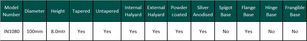 8-mtr-Internal-Halyard